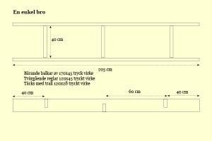 En enkel skiss över min brokonstruktion.