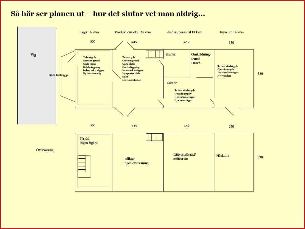 Renovera ladugård – plan inför projektet.